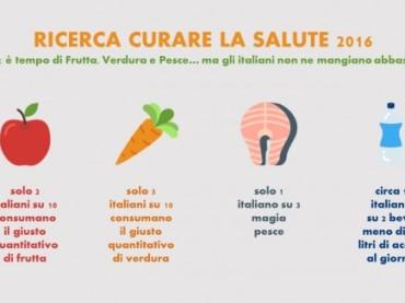 Estate: è tempo di Frutta, Verdura e Pesce ma gli italiani non ne mangiano abbastanza