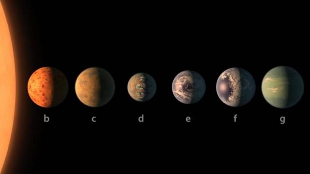 sistema solare con 7 pianeti fratelli della Terra