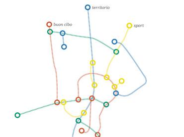 I Fili del Gusto: la valorizzazione della Marmilla passa dall'enogastronomia